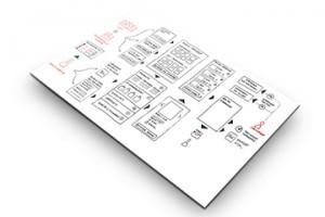 organiser vos initiatives design