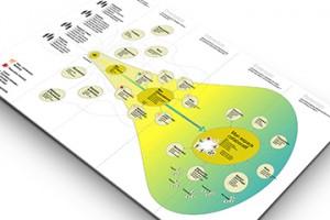 holomaps : cartographie d'opportunités professionnelles