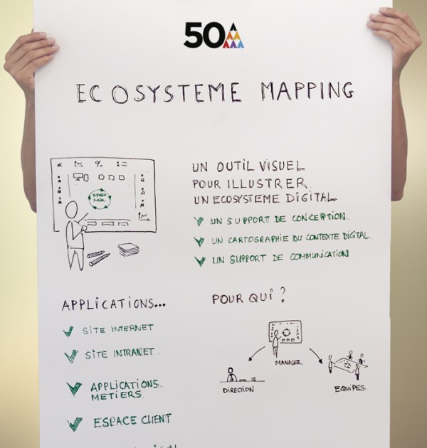 workshop-ecosysteme-digital