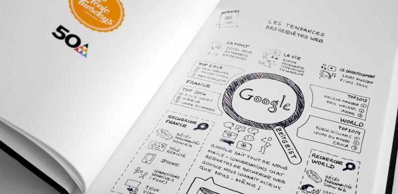 50A - Tonic Tuesday : Tendances Google