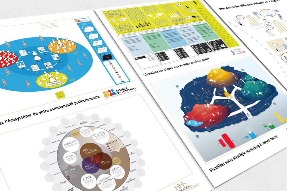 Holomaps-visual-design-thinking